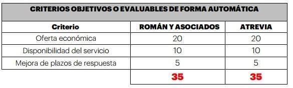 roman y asociados2