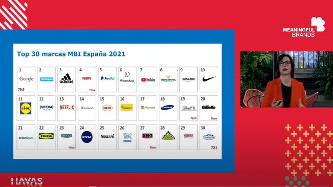 Presentación #MeaningfulBrands 2021- España by Havas Group